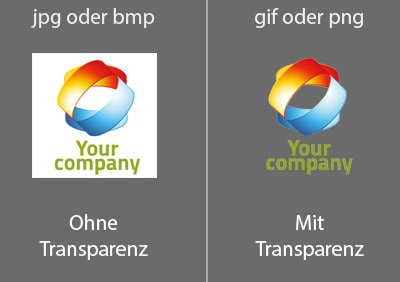 welcome-soft Tipp Transparenz